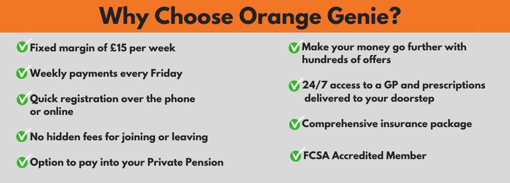 ID Medical and Orange Genie Offers